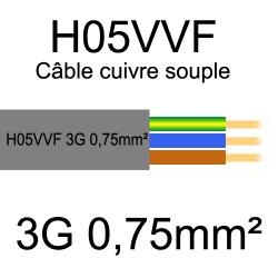 câble cuivre souple isolé PVC H05VVF 3 conducteurs 0.75mm²