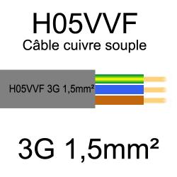 câble cuivre souple isolé PVC H05VVF 3 conducteurs 1.5mm²