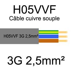 câble cuivre souple isolé PVC H05VVF 3 conducteurs 2.5mm²