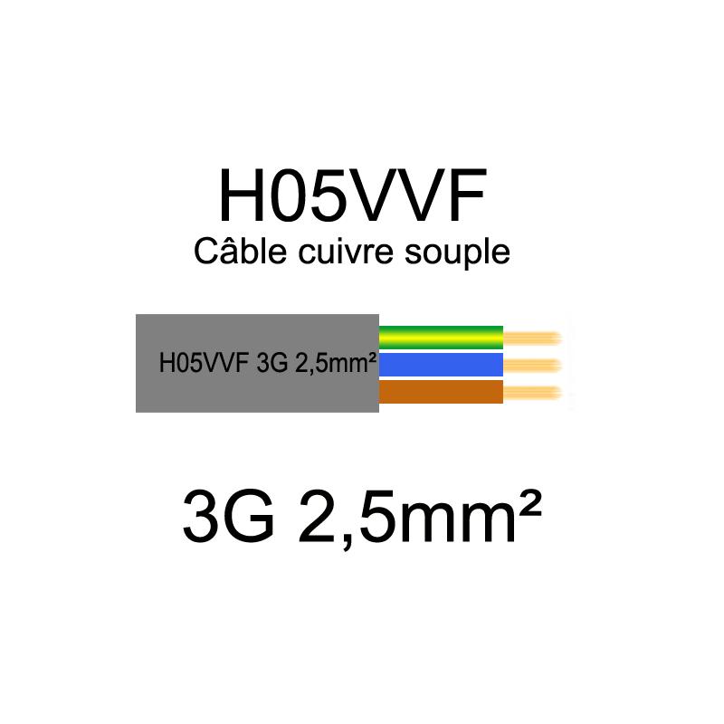 Câble électrique H05VVF cuivre souple | 0.75 à 2.5mm²