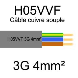 câble cuivre souple isolé PVC H05VVF 3 conducteurs 4mm²