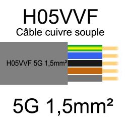 câble cuivre souple isolé PVC H05VVF 5 conducteurs 1.5mm²