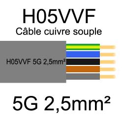 câble cuivre souple isolé PVC H05VVF 5 conducteurs 2.5mm²