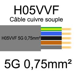 câble cuivre souple isolé PVC H05VVF 5 conducteurs 0.75mm²