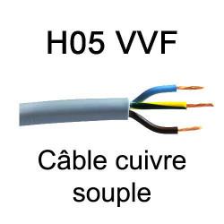 Câble électrique H05VVF...