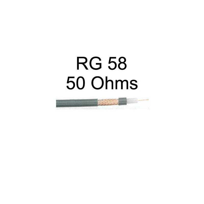 câble coaxial série RG58 vue avec tresse cuivre de blindage
