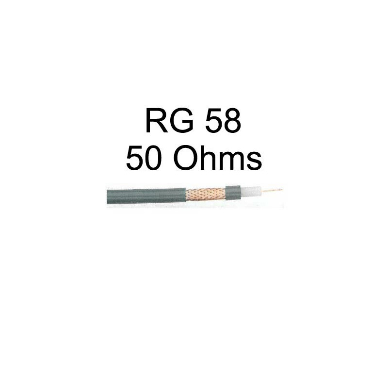 Câble coaxial RG58