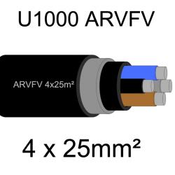 câble électrique armé aluminium ARVFV 4 conducteurs 25mm²