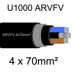 câble électrique armé aluminium ARVFV 4 conducteurs 70mm²
