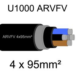 câble électrique armé aluminium ARVFV 4 conducteurs 95mm²