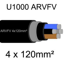 câble électrique armé aluminium ARVFV 4 conducteurs 120mm²
