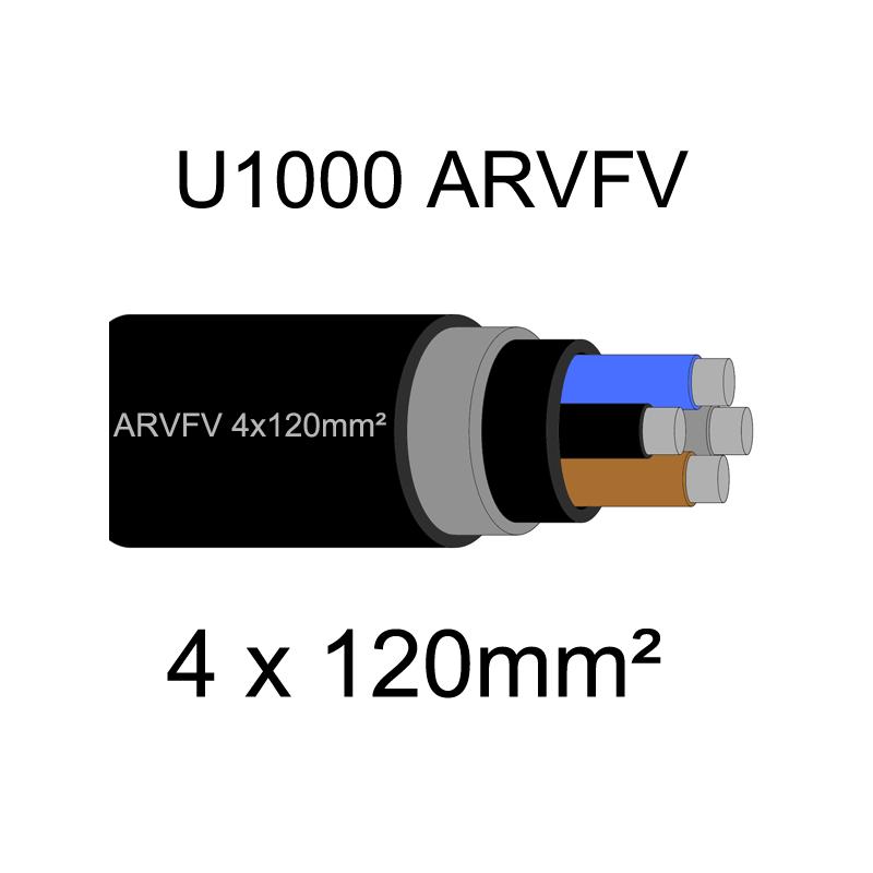 Câble aluminium armé U 1000 ARVFV | 95mm² à 300mm²
