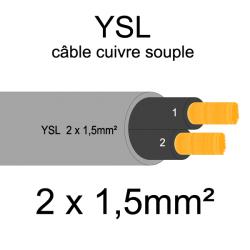 câble cuivre souple isolé PVC gris série YSL 2 conducteurs 1.5mm²