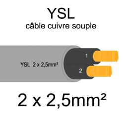 câble cuivre souple isolé PVC gris série YSL 2 conducteurs 2.5mm²