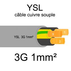 câble cuivre souple isolé PVC gris série YSL 3 conducteurs 1mm²