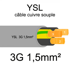 câble cuivre souple isolé PVC gris série YSL 3 conducteurs 1.5mm²