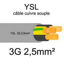 câble cuivre souple isolé PVC gris série YSL 3 conducteurs 2.5mm²