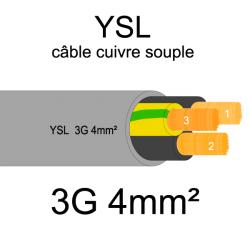 câble cuivre souple isolé PVC gris série YSL 3 conducteurs 4mm²