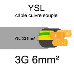 câble cuivre souple isolé PVC gris série YSL 3 conducteurs 6mm²