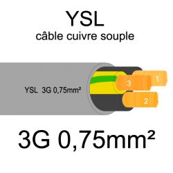 câble cuivre souple isolé PVC gris série YSL 3 conducteurs 0.75mm²