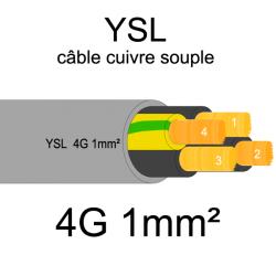 câble cuivre souple isolé PVC gris série YSL 4 conducteurs 1mm²
