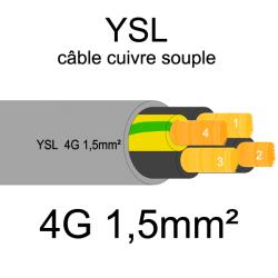 câble cuivre souple isolé PVC gris série YSL 4 conducteurs 1.5mm²