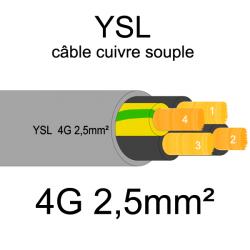 câble cuivre souple isolé PVC gris série YSL 4 conducteurs 2.5mm²