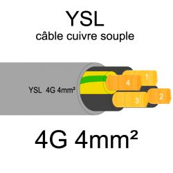 câble cuivre souple isolé PVC gris série YSL 4 conducteurs 4mm²