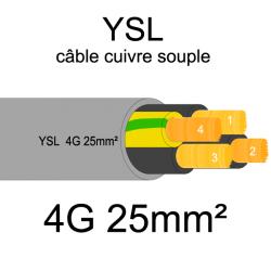 câble cuivre souple isolé PVC gris série YSL 4 conducteurs 25mm²