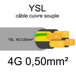 câble cuivre souple isolé PVC gris série YSL 4 conducteurs 0.50mm²