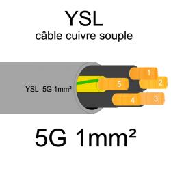 câble cuivre souple isolé PVC gris série YSL 5 conducteurs 1mm²