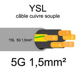 câble cuivre souple isolé PVC gris série YSL 5 conducteurs 1.5mm²