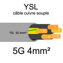 câble cuivre souple isolé PVC gris série YSL 5 conducteurs 4mm²