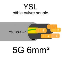 câble cuivre souple isolé PVC gris série YSL 5 conducteurs 6mm²