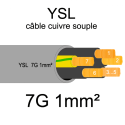 câble cuivre souple isolé PVC gris série YSL 7 conducteurs 1mm²