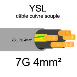 câble cuivre souple isolé PVC gris série YSL 7 conducteurs 4mm²