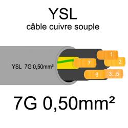 câble cuivre souple isolé PVC gris série YSL 7 conducteurs 0.50mm²