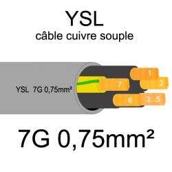 câble cuivre souple isolé PVC gris série YSL 7 conducteurs 0.75mm²
