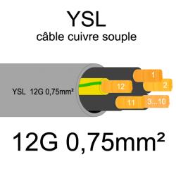 câble cuivre souple isolé PVC gris série YSL 12 conducteurs 0.75mm²