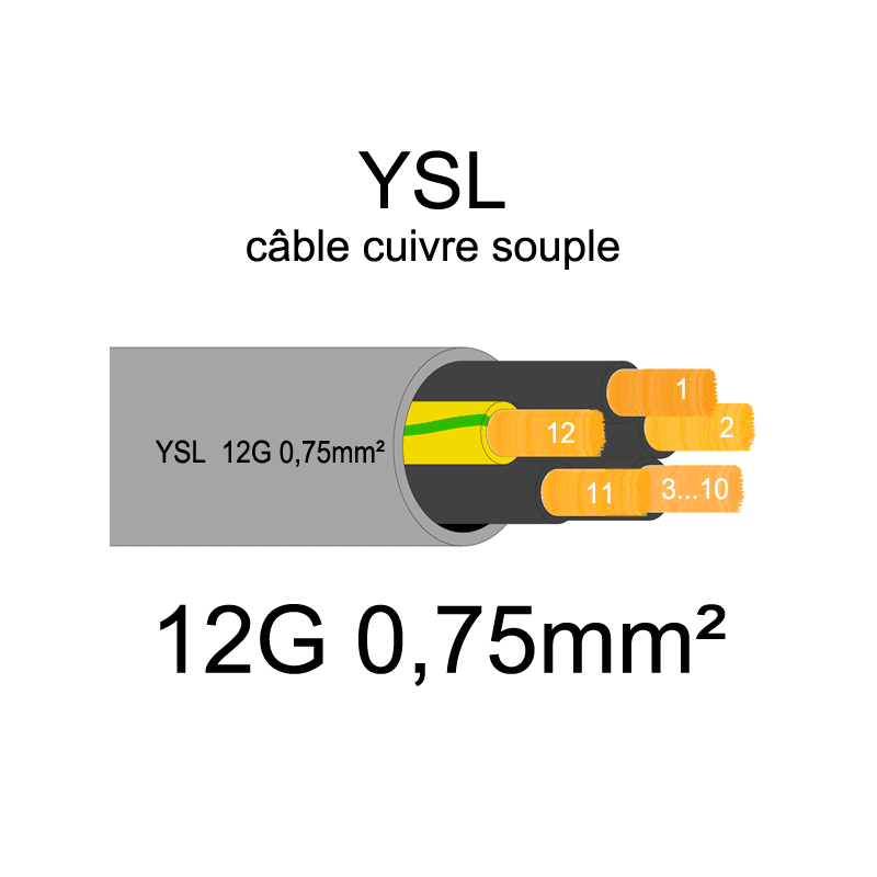 Câble électrique souple YSL 0.5mm² à 25mm²