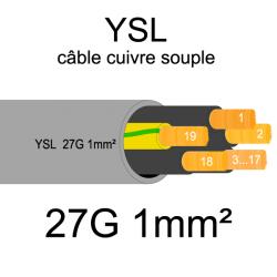 câble cuivre souple isolé PVC gris série YSL 27 conducteurs 1mm²