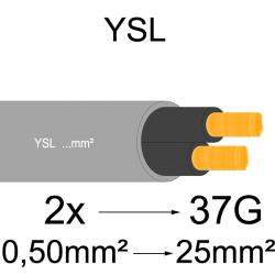 Câble électrique souple YSL...