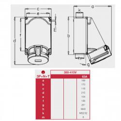 schéma des dimensions prise industrielle