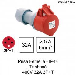 prise industrielle femelle triphasée 4 pôles calibre 32A
