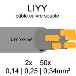 câble cuivre souple isolé PVC série LIYY 2 conducteurs 0.14mm²