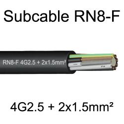 câble cuivre souple étanche immergeable submersible RN8F 4G2.5+2x1.5mm²