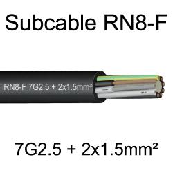 câble cuivre souple étanche immergeable submersible RN8F 7G2.5+2x1.5mm²