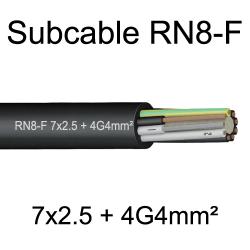 câble cuivre souple étanche immergeable submersible RN8F 7G2.5+4G4mm²
