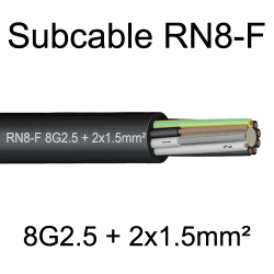 câble cuivre souple étanche immergeable submersible RN8F 8G2.5+2x1.5mm²