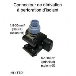 connecteur de dérivation électrique à perforation d'isolant section 1.5mm² à 35mm²